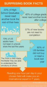 Book facts